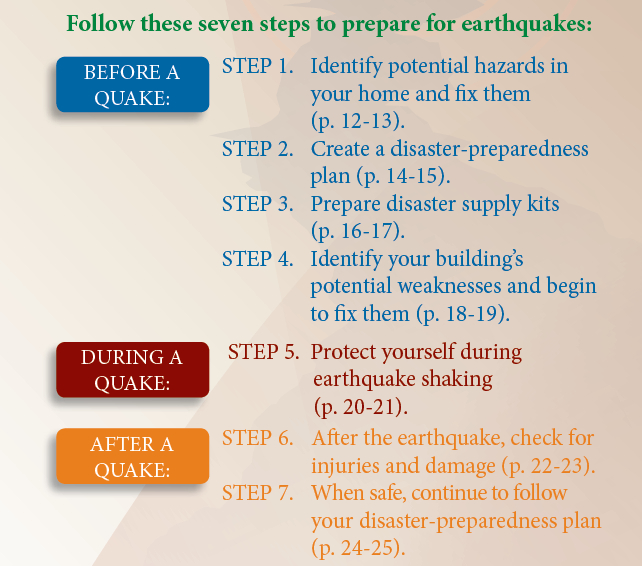 7 steps to earthquake safety